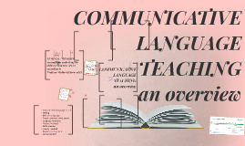 Copy of COMMUNICATIVE LANGUAGE TEACHING