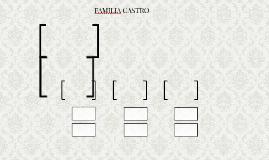 FAMILIA CASTRO