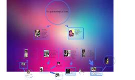 My genealogical tree.