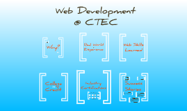 CTEC Web Development