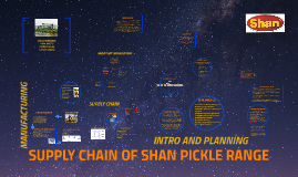 Copy of SUPPLY CHAIN OF SHAN PICKLE RANGE
