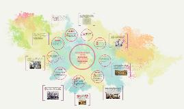 Copy of INFLUENCIAS DE LA TEORIA