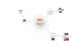 Elementos de la logística en un OXXO