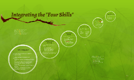"Integrating the ""Four Skills"""