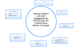 Upping Student and Staff Engagment By Harnessing The Collabo