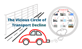 The Vicious Circle of Transport