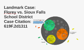 Copy of Landmark Case: Florey vs. Sioux Falls School District