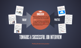 TOWARDS A SUCCESSFULL JOB INTERVIEW