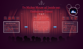 Copy of Evoluzione Disney: