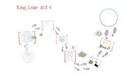 Copy of King Lear- Act 4