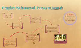Copy of Copy of Prophet Muhammad  Passes to Jannah