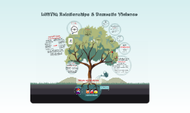 St Vincents - LGBTIQ Relationships and DV - 1 June 2015