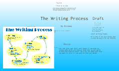 Thw Writing Process