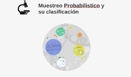 Muestreo Probabilistico y su clasificación