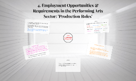 Employment Opportunities & Requirements in the Performing Ar