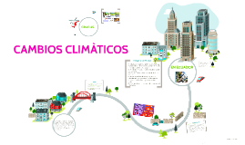 Copy of CAMBIOS CLIMÀTICOS