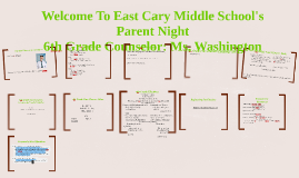 Welcome To Parent Night