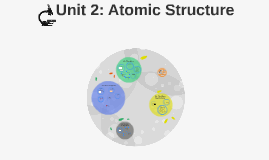 Unit 2: Atomic Structure