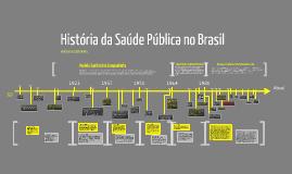 Copy of Copy of História da Saúde Pública no Brasil