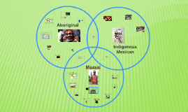 Aboriginals VS Indigenous mexicans VS Maasais