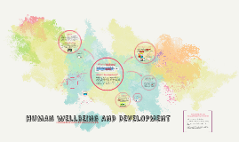 HUMAN WELLBEING AND DEVELOPMENT