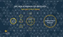 HIV/AIDS & IMMIGRANTS/REFUGEES
