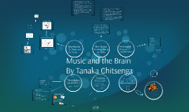 Copy of Music and the Brain