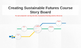 Creating Sustainable Futures Course Story Board