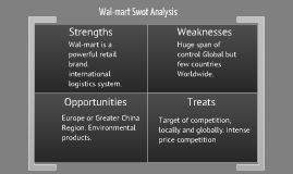 strengths and opportunities of walmart essay Strengths and opportunities of walmart strengths wal-mart stores, inc, branded as walmart, is an american multinational retail corporation that runs chains of large discount department stores and warehouse stores the company is the world's third largest public corporation, the biggest private employer in the world with 22 million employees and.