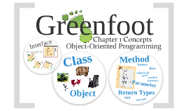 Greenfoot: Chapter 1 Interface & OOP