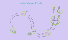 Rachel's Major Events