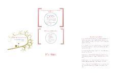 Kindle Presentation