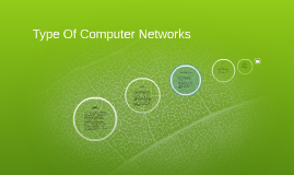 Type Of Computer Networks