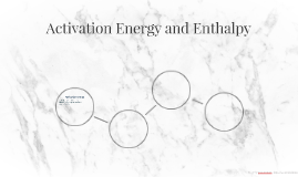 Activation Energy and Enthalpy