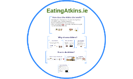 The Atkins Nutritional Approach - corporate presentation
