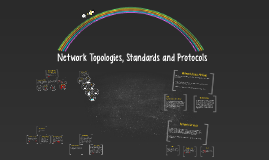 Copy of Networks, Topologies, Standards and Protocols