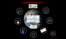 Chlorofluorocarbons (CFC's)