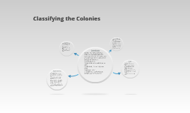 Classifying the Colonies