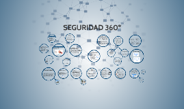 SEGURIDAD 360º