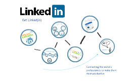 Copy of How to Use LinkedIn
