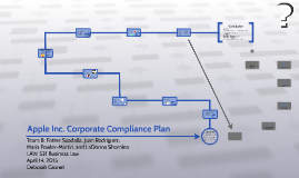 Apple Inc. Corporate Compliance Plan