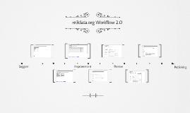 re3data.org Workflow 2.0