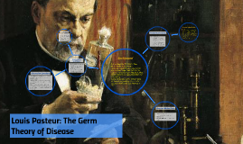 Louis Pasteur: The Germ Theory of Disease