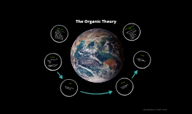 an analysis of organic theory The basic idea of the organic theory is to show that the state is, in its nature, like a  biological organism or a living being and that the relation.