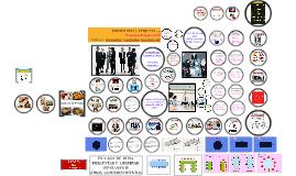 3. Protocolo Empresarial