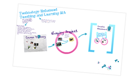 Technology Enhanced Teaching and Learning MA