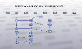 Diagrama actuación PDC Jorge Rico