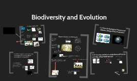 APES CH3 Biodiversity and Evolution