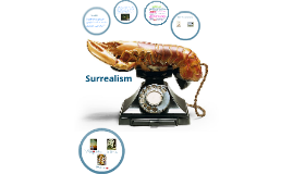 Copy of Surrealism Prezi