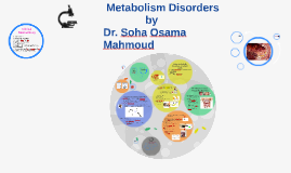 Copy of Copy of Amino Acid Metabolism Disorders